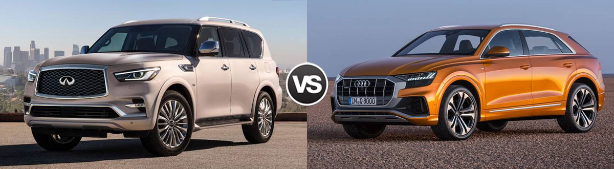 2019 INFINITI QX80 vs 2019 Audi Q8