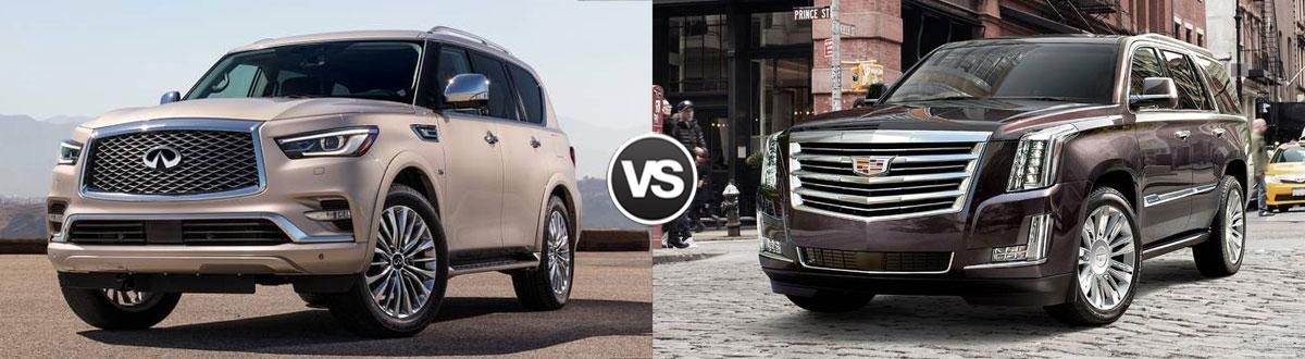 2020 INFINITI QX80 vs 2020 Cadillac Escalade